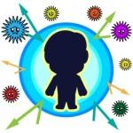 乳酸菌宣言の効果、アレルギーが原因のアトピー・花粉症が治る!