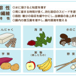 子供や妊婦でも即効性あり!便秘に効く食べ物をご紹介(`・ω・´)